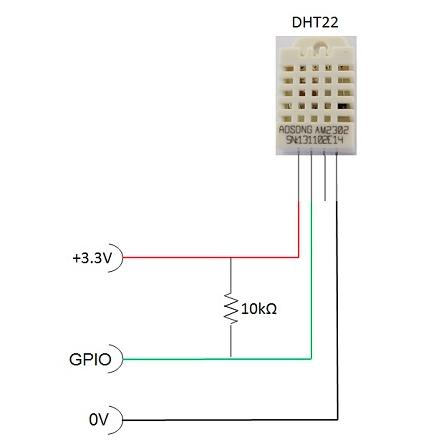 Remarkable Raspberry Pi Humidity And Temperature Sensor And Dashboard Pubnub Wiring Cloud Hemtegremohammedshrineorg