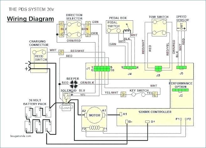 11 Top 1990 Ezgo Wiring Diagram 1998 Chevy Suburban Brake Switch Wiring Diagram Contuor Ati Bege Jeanjaures37 Fr