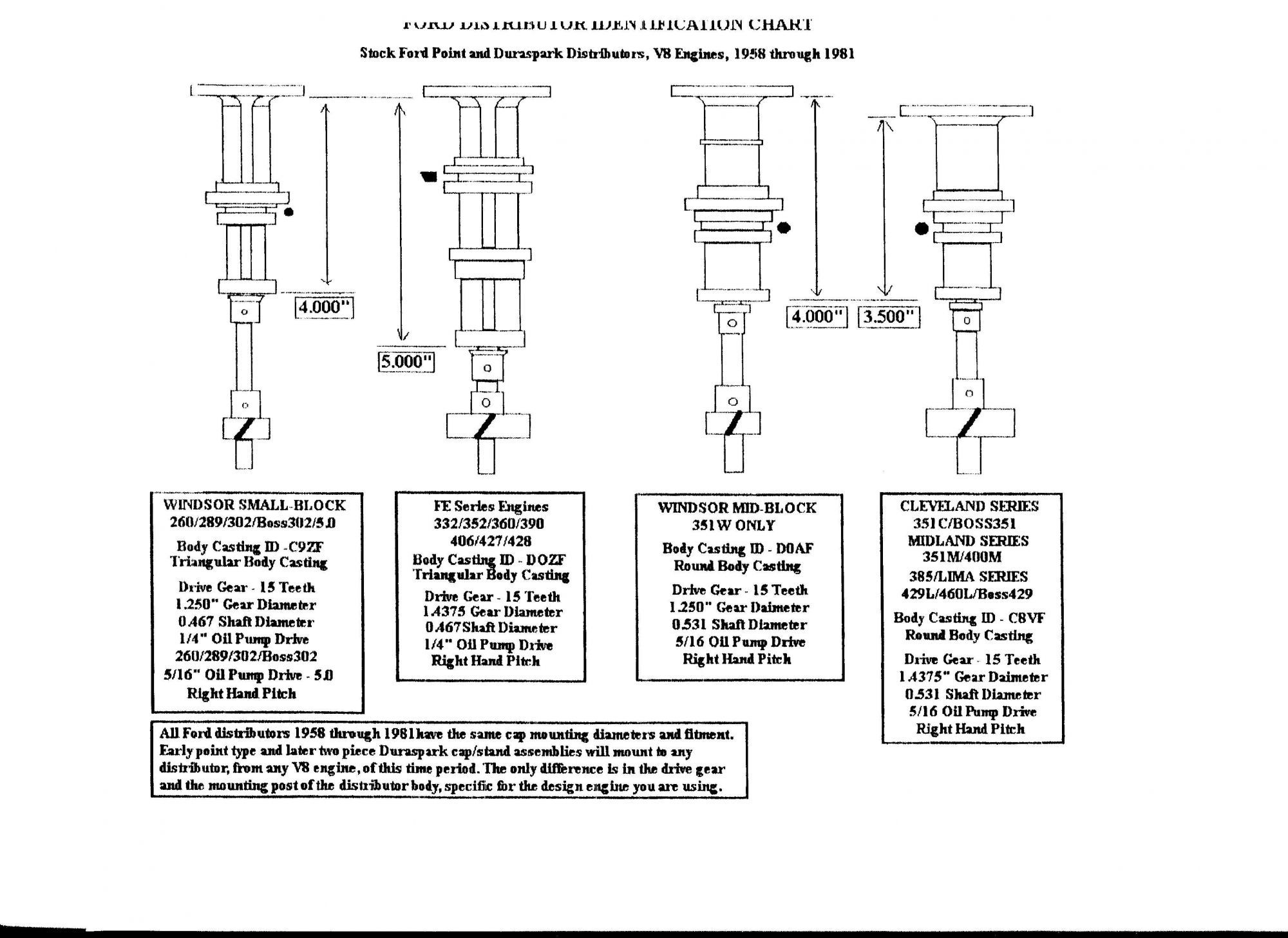 Ford Hei Distributor Wiring Diagram from static-resources.imageservice.cloud