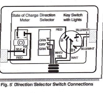Surprising I Have A 2002 Ez Go Electric Txt I Was Cleaning The Starter Switch Wiring Cloud Hemtshollocom