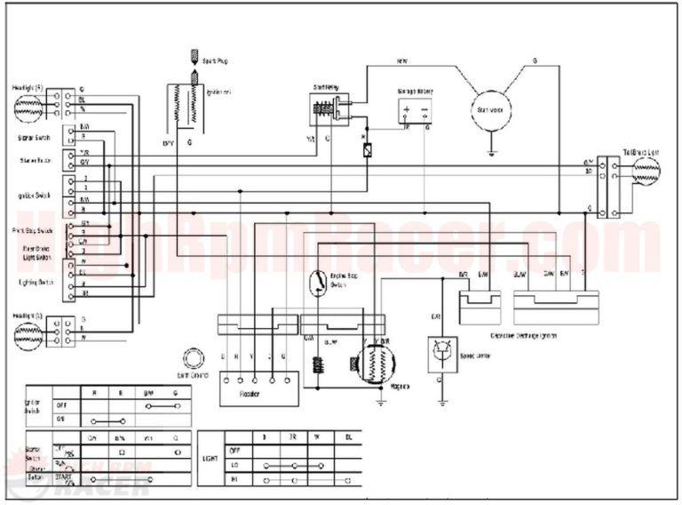 FS_1580] China Go Kart Wiring Diagram Schematic WiringMeric Rimen Jitt Viha Brece Knie Ophag Apan Kicep Mohammedshrine Librar  Wiring 101