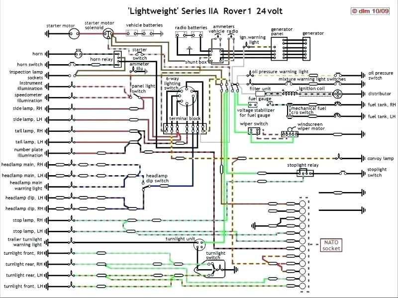 1974 series 3 land rover wiring diagram peugeot 306 wiring