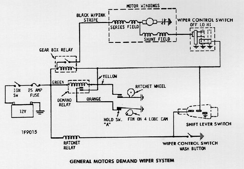 Admirable 67 Camaro Wiper Wiring Diagram Wiring Diagram Wiring Cloud Histehirlexornumapkesianilluminateatxorg