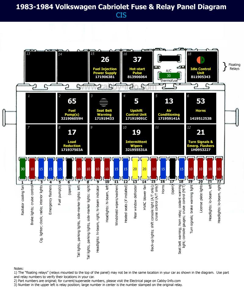 [DIAGRAM_4PO]  Mk3 Golf Fuse Diagram - 2007 Ford F 150 Fuel Pump Wiring for Wiring Diagram  Schematics | Vw Golf Fuse Box Mk3 |  | Wiring Diagram Schematics