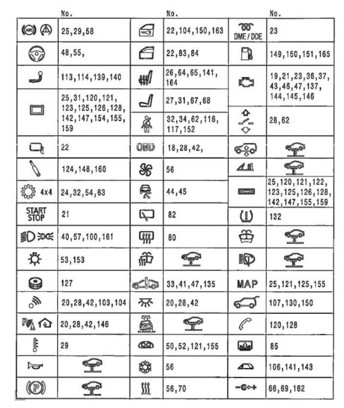 Bmw 318ti Fuse Box Diagram 2001 Chevy Tahoe Wiring Diagram Radio For Wiring Diagram Schematics