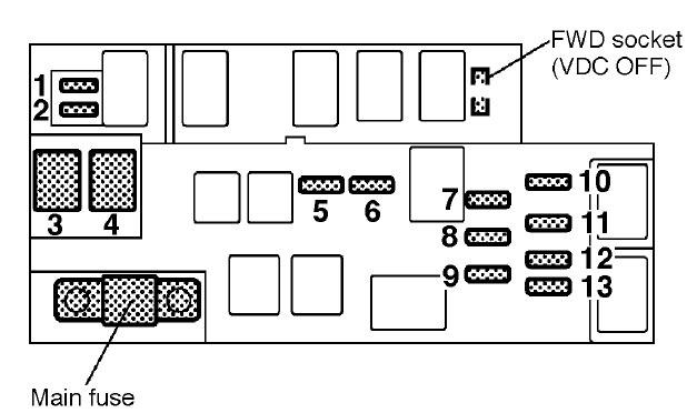 BF_0660] Subaru Legacy Outback Fuse Diagram Besides 2001 Subaru Outback Fuse  Free DiagramHroni Throp Xorcede Mohammedshrine Librar Wiring 101