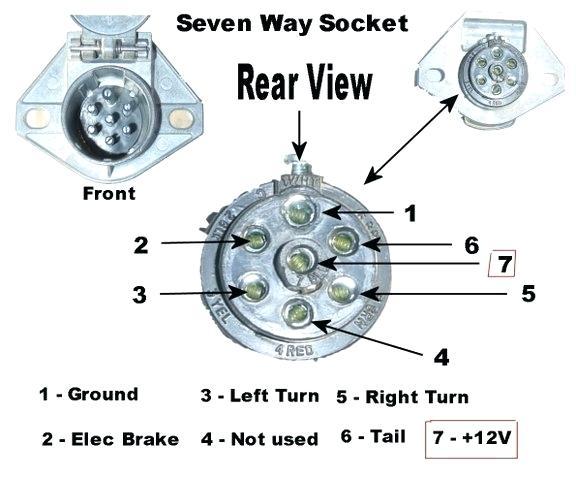 simi trailer 7 pin wire diagram semi tractor wiring diagram wiring diagram data  semi tractor wiring diagram wiring