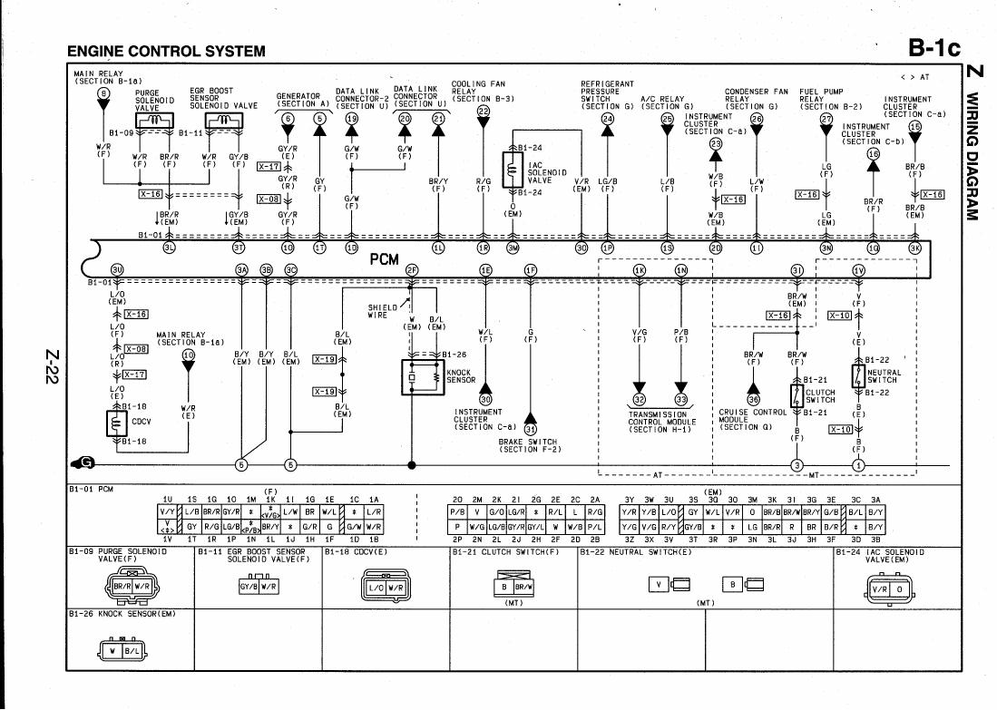 Miata Stereo Wiring Diagram from static-resources.imageservice.cloud