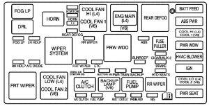 [GJFJ_338]  NB_4935] 2007 Saturn Aura Engine Diagram With Point Wiring Diagram | Fuse Box 2005 Saturn Relay |  | Clesi Hete Ructi Xero Eatte Mohammedshrine Librar Wiring 101