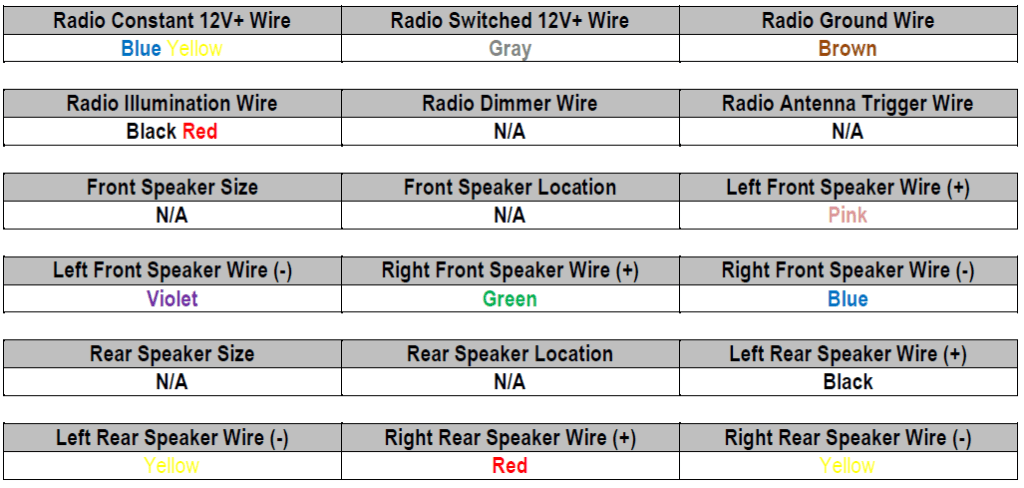 Stereo Wiring Diagram 2001 Toyota Corolla