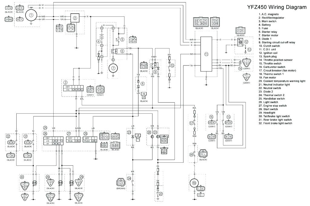 Diagram Yamaha G1 Wiring Harness Diagram Full Version Hd Quality Harness Diagram Activediagram Abeteecologico It