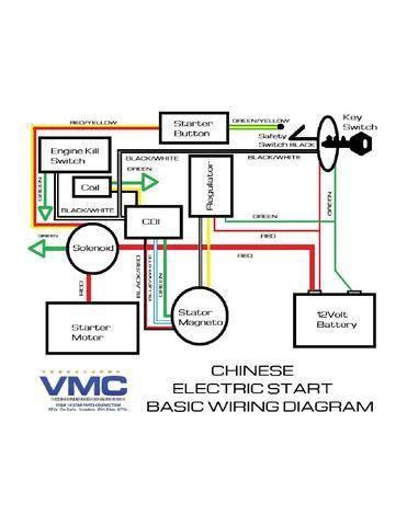 125 4 Wheeler Wiring Diagram Hdmi Over Cat5 Wiring Diagram Begeboy Wiring Diagram Source