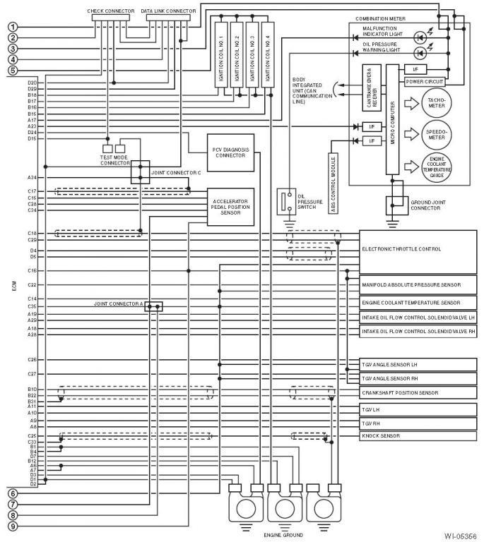 Subaru Liberty Wiring Diagram