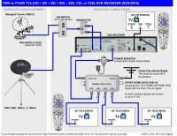 Awe Inspiring Dish Network Wiring Diagram 722 Dish Free Wiring Wiring Cloud Uslyletkolfr09Org