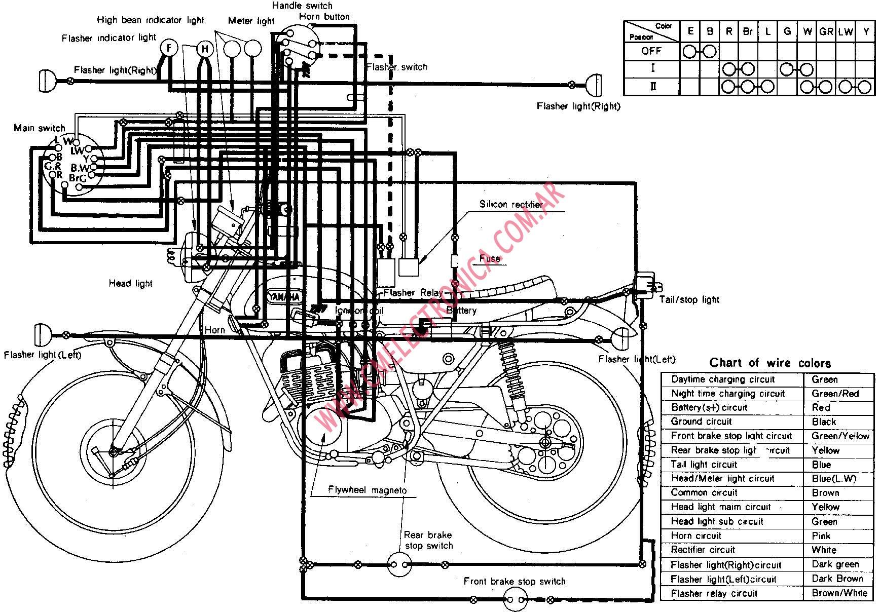Yamaha At3 Wiring Diagram Wiring Diagram United A United A Maceratadoc It