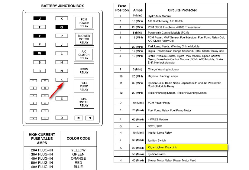 [QMVU_8575]  2012 Ford F550 Fuse Box 1996 Bmw 750il Stereo Wiring -  fuseboxs.swichw.the-rocks.it | 2008 Ford F 250 Fuse Box |  | Bege Wiring Diagram Source Full Edition