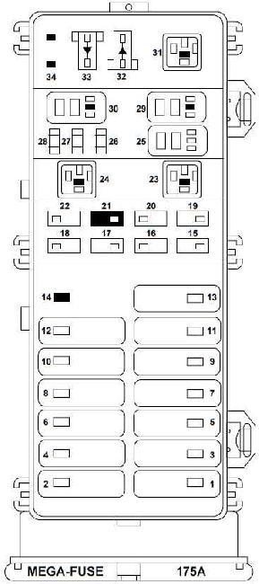 Pleasing 2008 Mercury Grand Marquis Fuse Diagram Wiring Diagram Wiring Cloud Xempagosophoxytasticioscodnessplanboapumohammedshrineorg