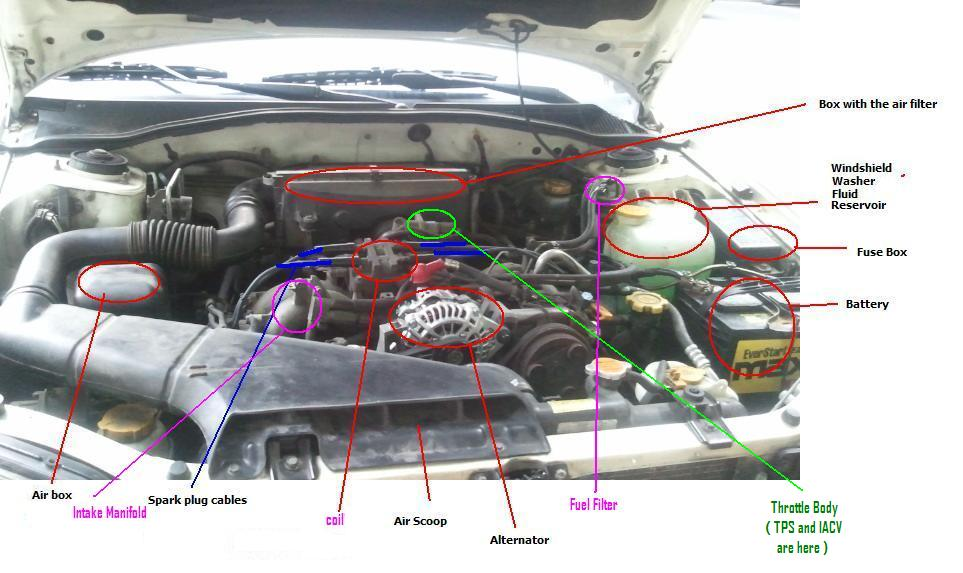 2011 subaru outback engine diagram - wiring diagram competition  give-sustain - give-sustain.fabbrovefab.it  give-sustain.fabbrovefab.it