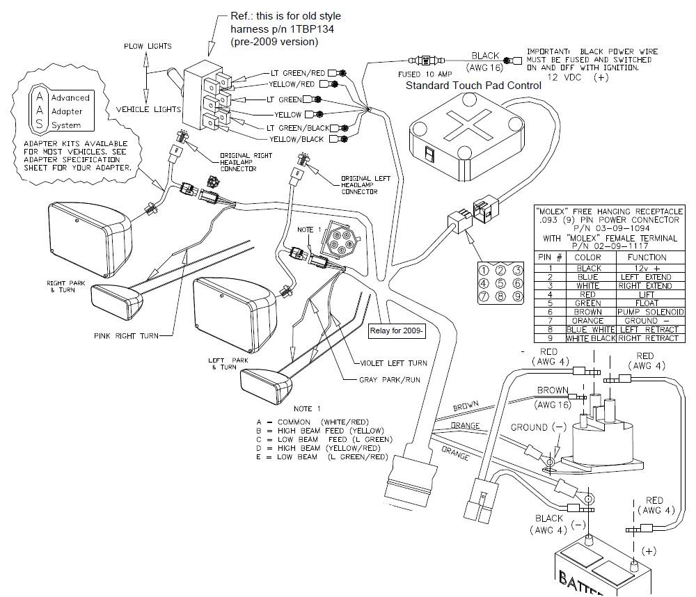 [QMVU_8575]  LK_0811] Western Unimount Snow Plow Wiring Diagram View Diagram Download  Diagram | Curtis Snow Plow Wiring Harness Schematic |  | Spoat Jebrp Proe Hendil Mohammedshrine Librar Wiring 101