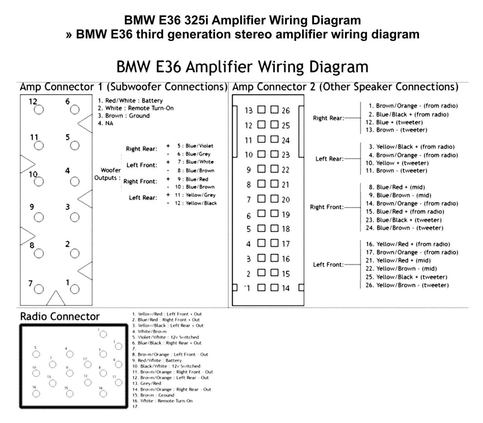 [WLLP_2054]   MW_5476] 1986 Bmw Wiring Diagram As Well As Radio Wiring Diagram Along With  Bmw Download Diagram | 1993 Bmw 325i Stereo Wiring |  | Heeve Scoba Mohammedshrine Librar Wiring 101