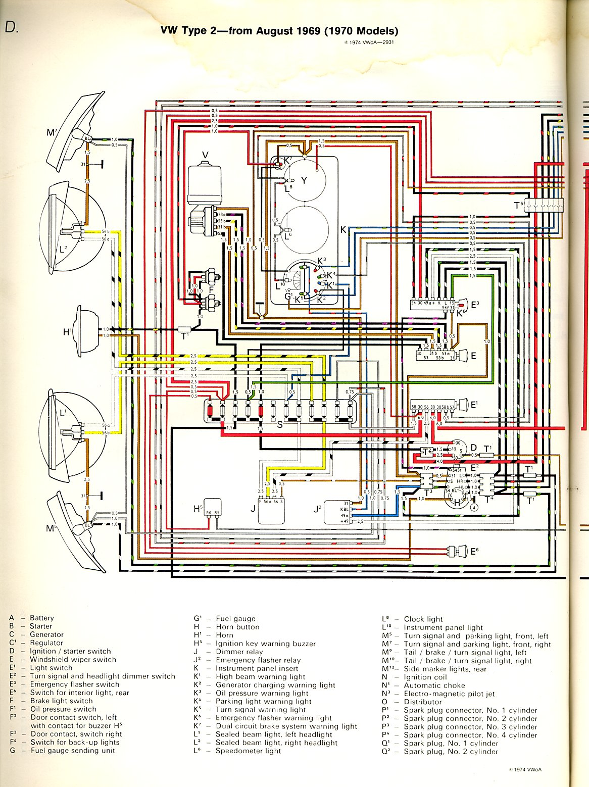 Swell 1970 Bus Wiring Diagram Thegoldenbug Com Wiring Cloud Licukaidewilluminateatxorg