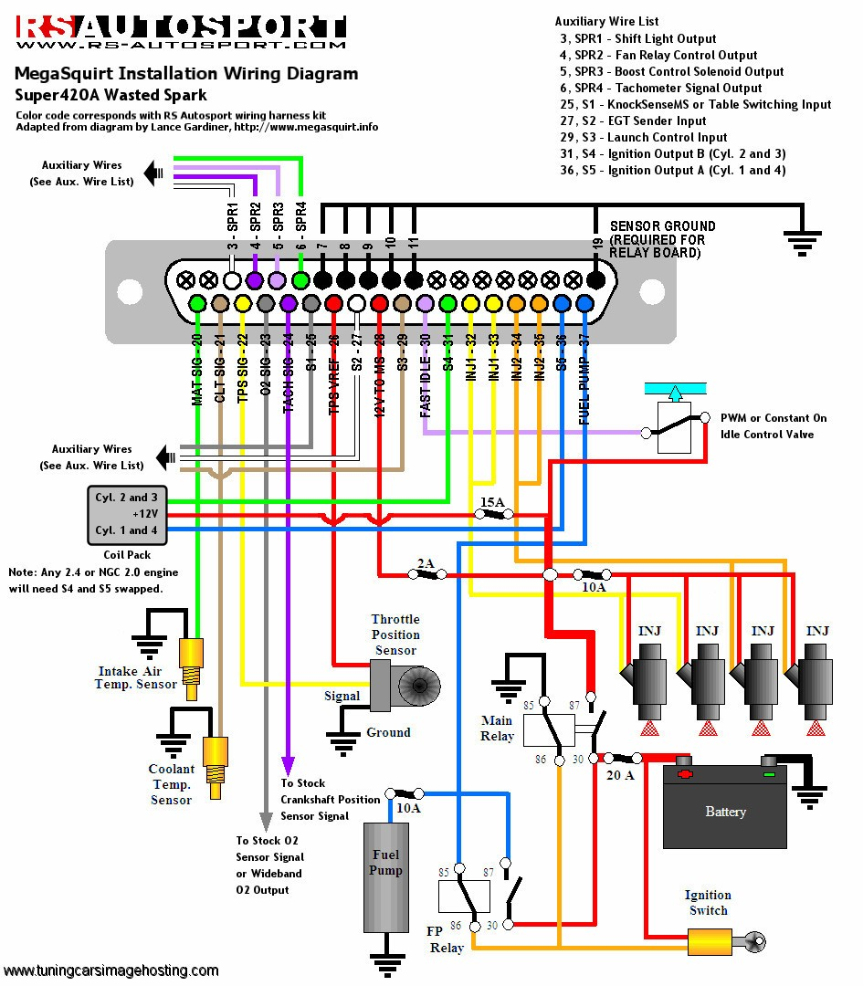 1995 Dodge Ram Radio Wiring Diagram from static-resources.imageservice.cloud