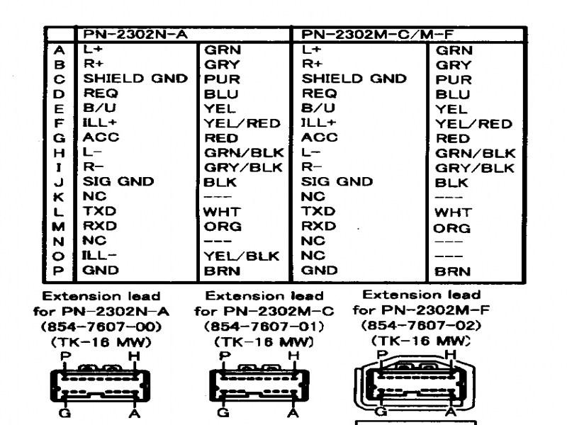 WA_1211] 2004 Nissan 350Z Radio Wiring Free DiagramIcal Sapebe Umng Mohammedshrine Librar Wiring 101