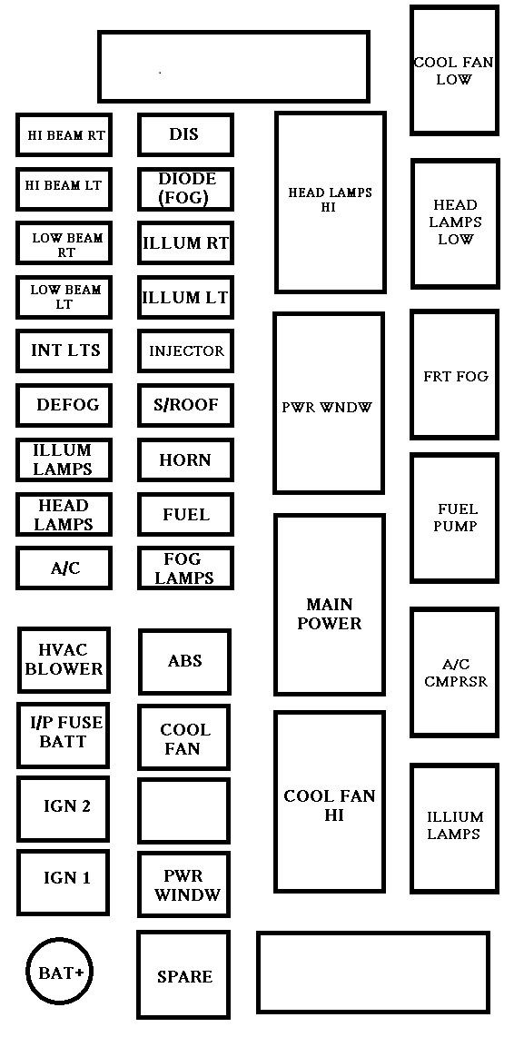 2004 Chevy Aveo Fuse Box - Wiring Diagram Direct range-course -  range-course.siciliabeb.it | 2004 Chevy Aveo Fuse Diagram |  | range-course.siciliabeb.it