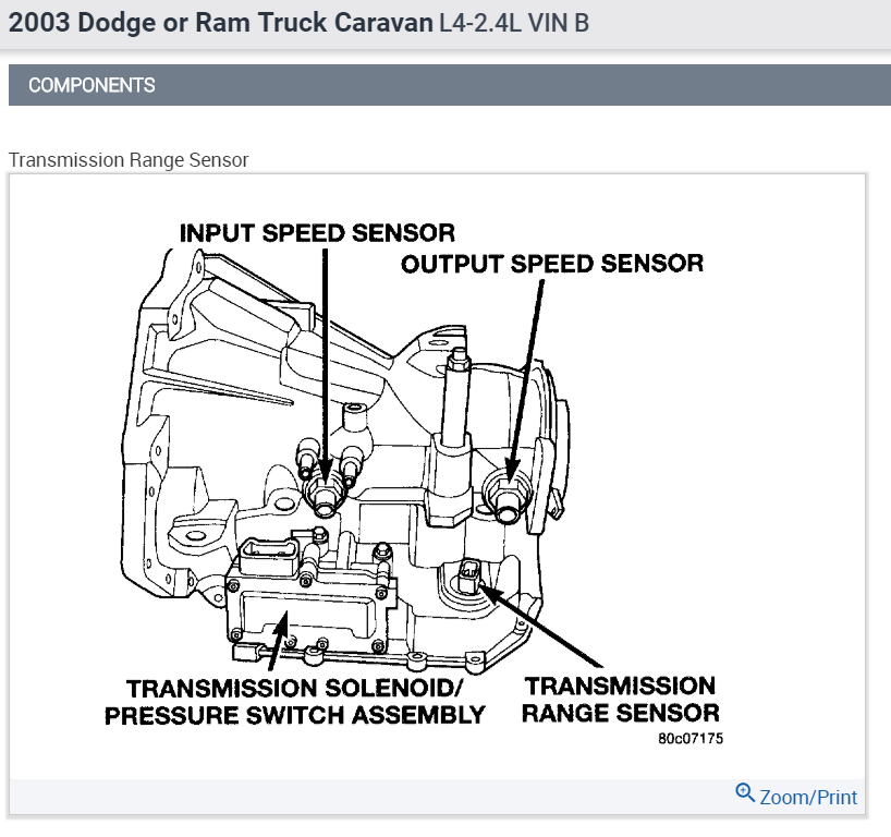 2003 Dodge Ram Wiring Diagram from static-resources.imageservice.cloud