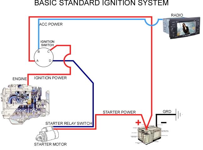 ignition car wiring diagram  kia picanto wiring diagram