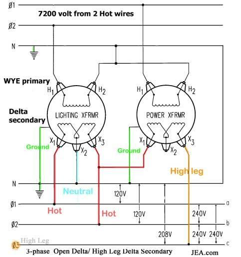 Superb Delta Wiring Schematic Cyber T Us Wiring Cloud Mousmenurrecoveryedborg