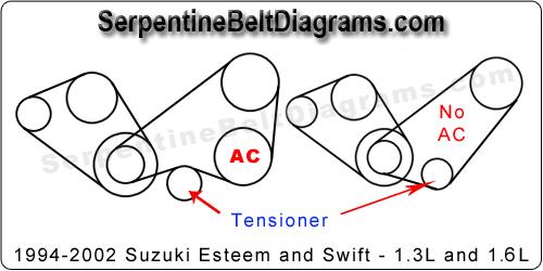 suzuki esteem fuse box diagram cv 8288  2002 suzuki esteem engine diagram  cv 8288  2002 suzuki esteem engine diagram