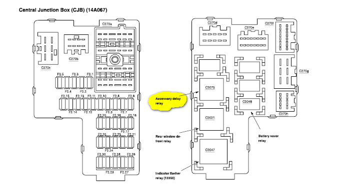 fuse box diagram for 2005 ford explorer - wiring diagram know-spark-b -  know-spark-b.atlanticsport.it  atlantic sport