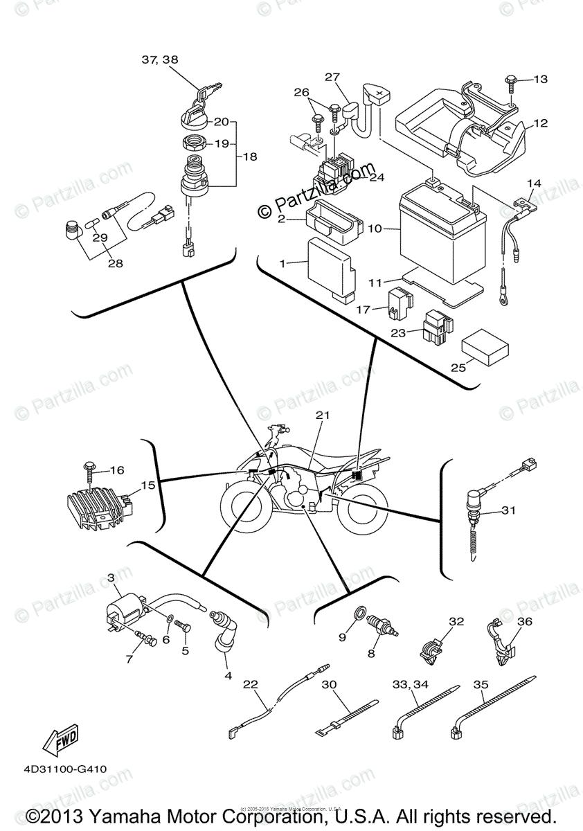 Awe Inspiring Raptor 125 Wiring Diagram Wiring Library Wiring Cloud Inklaidewilluminateatxorg