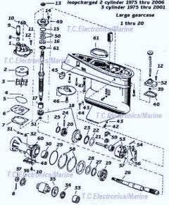 RS_2469] Johnson Outboard Motor Parts Diagram Schematic WiringUnnu Hisre Atolo Elinu Dimet Seve Mohammedshrine Librar Wiring 101