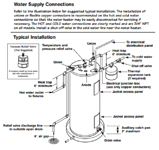 Nl 5518 Electric Water Heater Installation Instructions Schematic