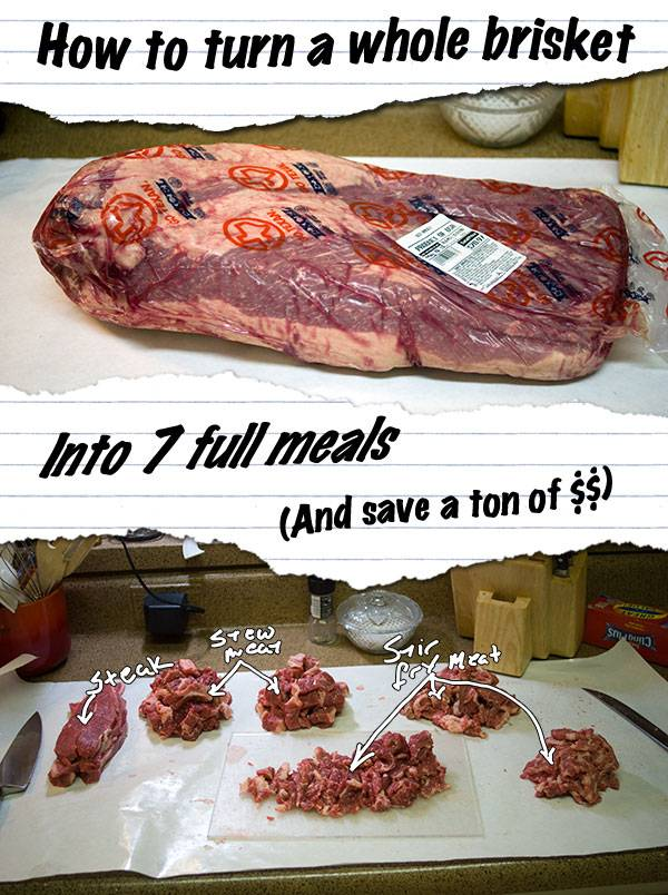 Prime How To Turn A Whole Beef Brisket Into 7 Full Meals And Save A Ton Wiring Cloud Rdonaheevemohammedshrineorg