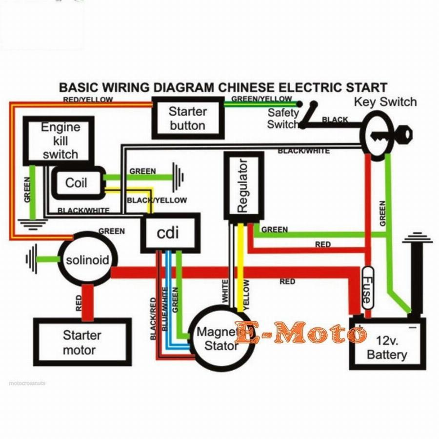 110 roketa eagle atv wiring harness - razor scooter battery wiring diagram  for wiring diagram schematics  wiring diagram schematics