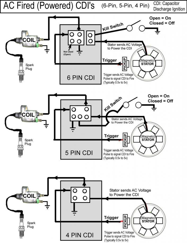 110 atv cdi wiring diagram atv coil schematic wiring diagram data  atv coil schematic wiring diagram data