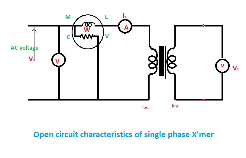 Sl 0954 Ammeter Circuit Connecting Voltmeter Ammeter And Wattmeter In A Free Diagram