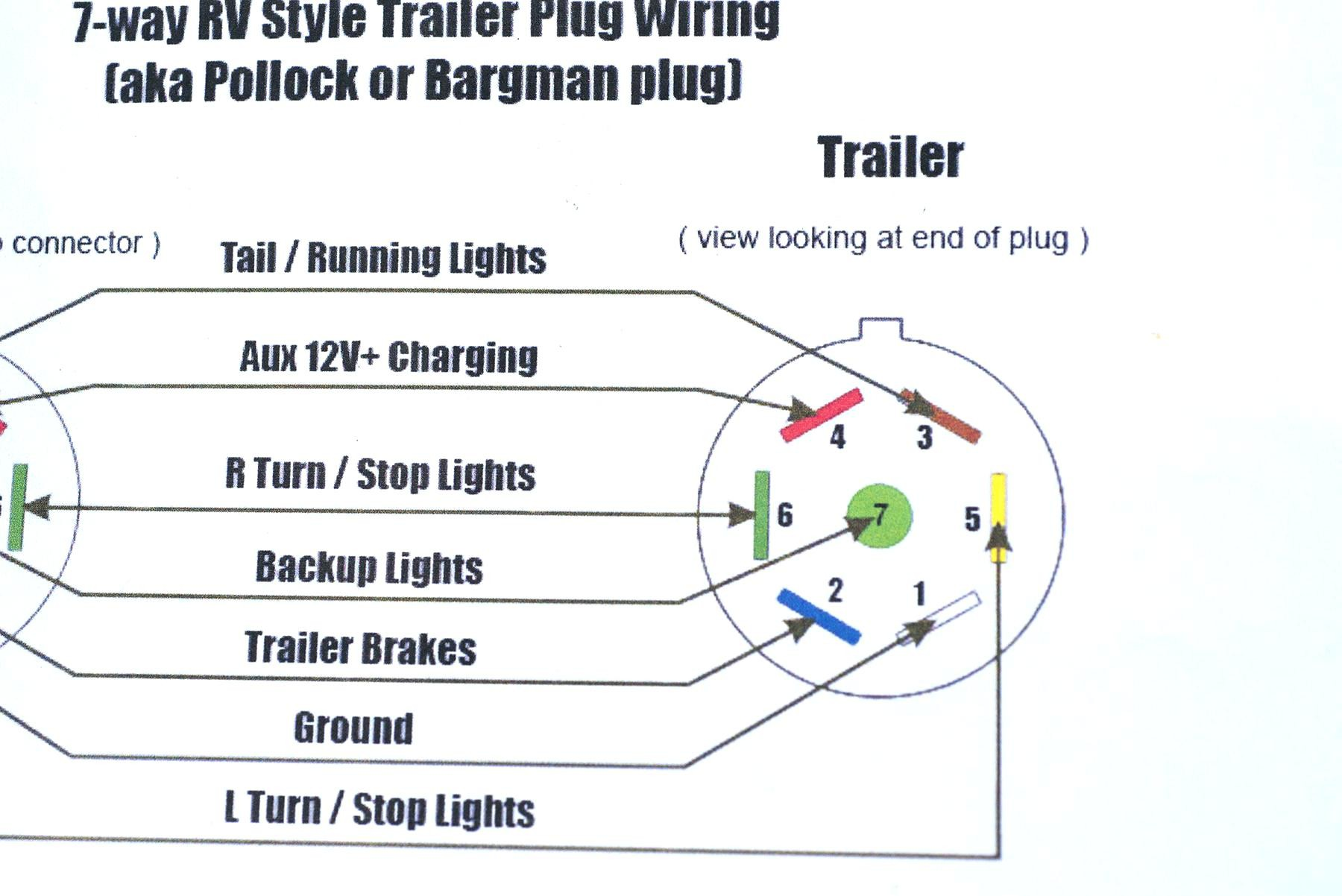 Hopkins Trailer Light Wiring Diagram from static-resources.imageservice.cloud