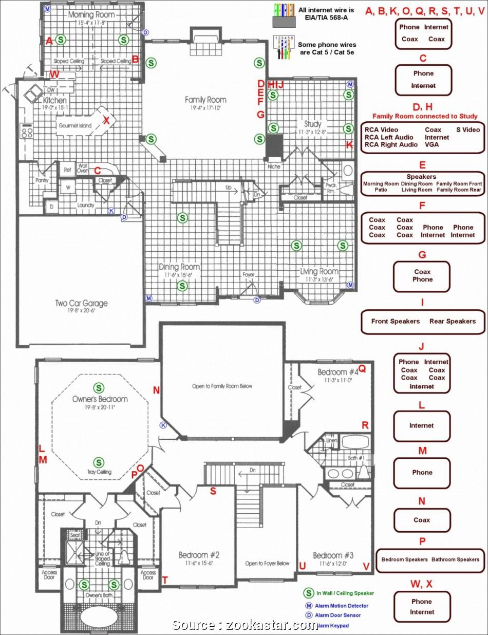 Admirable Kitchen Light Wiring Diagram Basic Electronics Wiring Diagram Wiring Cloud Faunaidewilluminateatxorg