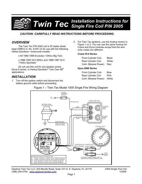 mw_8165] harley dual fire ignition coil wiring diagram wiring diagram  perm sple hendil mohammedshrine librar wiring 101