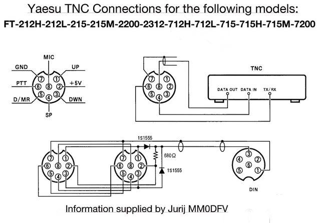 Brilliant Pc66Xl Uniden Mic Wiring Diagram Electrical Wiring Diagram Symbols Wiring Cloud Photlessiegrecoveryedborg