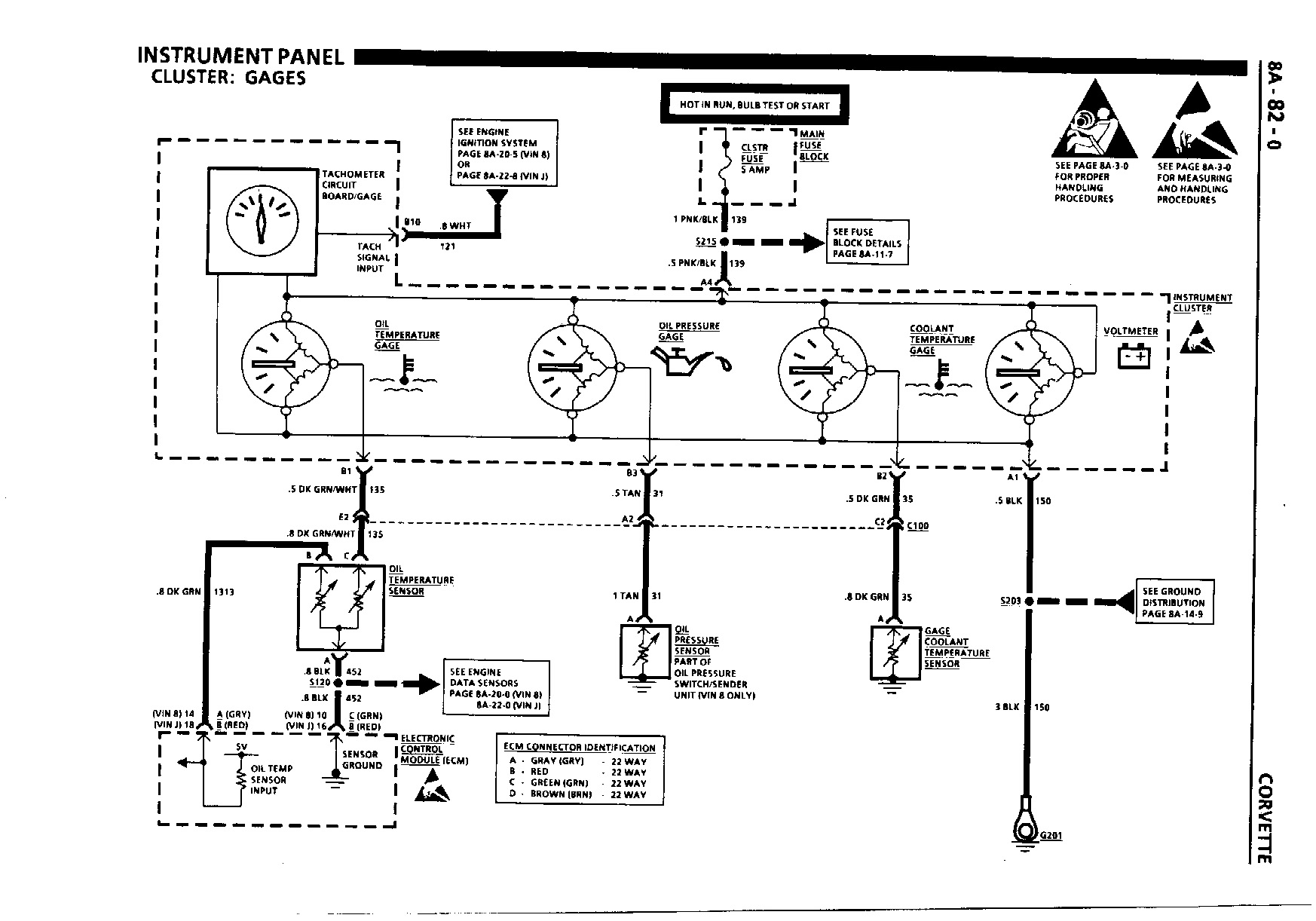 1985 Corvette Engine Harness Diagram Wiring Diagrams Site Data A Data A Geasparquet It