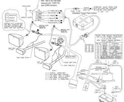 FD_7677] Plow Wiring Diagram Together With Meyer Plow Light Wiring Diagram  On Download DiagramAttr Barep Favo Mohammedshrine Librar Wiring 101
