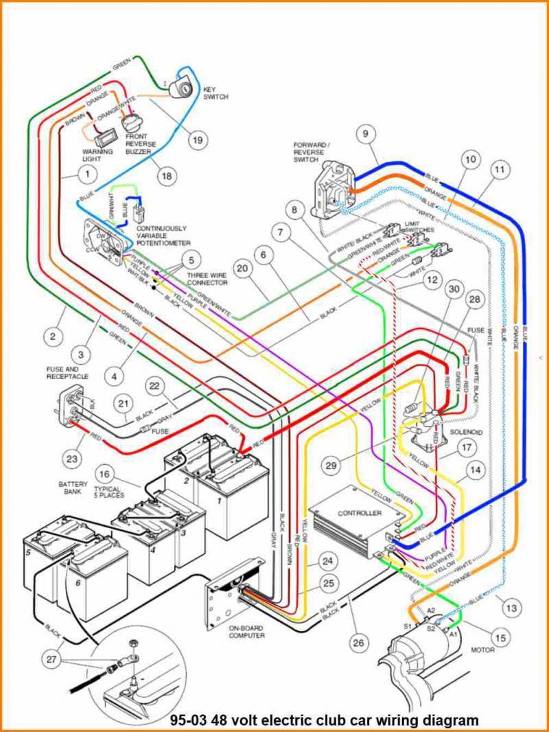 nb_7061] club car wiring diagram 48 volt batteries furthermore ... 48 volt ezgo wiring diagram free ezgo 48 volt wiring diagram viewor.gritea.mohammedshrine.org