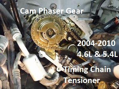 Astonishing The Ford Triton Timing Chain Problem And Solution Wiring Cloud Counpengheilarigresichrocarnosporgarnagrebsunhorelemohammedshrineorg