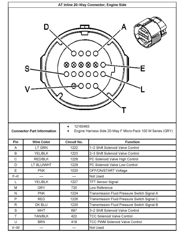 Ke 6220  Chevy Pcm Pin Connectors Download Diagram