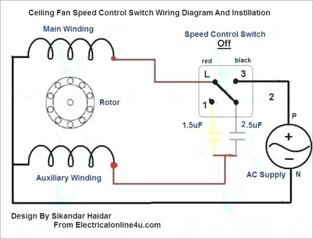 DG_2815] Fan Capacitor Wiring Diagram On Capacitor Fan Switch Wiring Diagram  Free DiagramTarg Eumqu Omit Lotap Mohammedshrine Librar Wiring 101